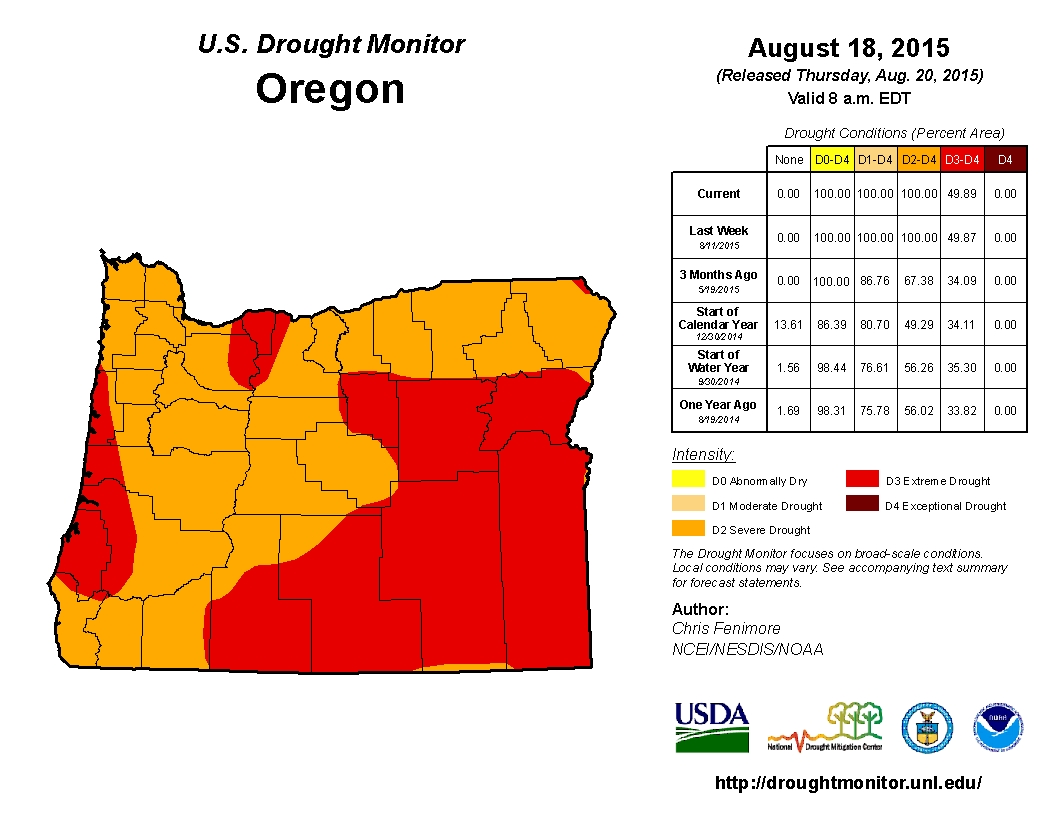 syntheticgrass Shocking Climate Changes in Oregon: Drought Report